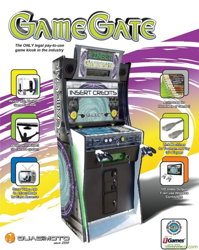La borne d'arcade GameGate by PLUG & BORNE